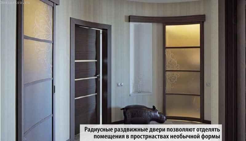 Радісно розсувні двері