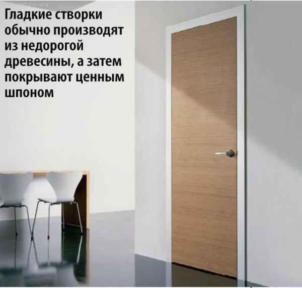 Гладкі стулки дверей