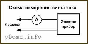 Схема включення амперметра
