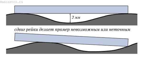 Як визначити рівність існуючої підлоги або монолітної стяжки?