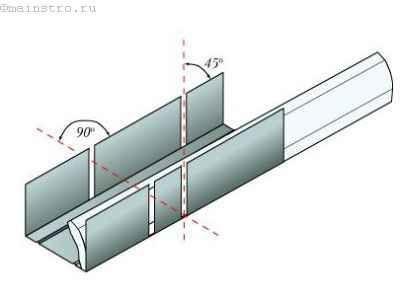 Як правильно закріпити плінтус стельовий з пінопласту на кути