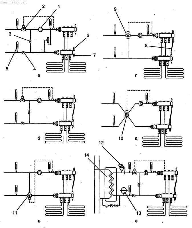 Які існують схеми підключення теплої підлоги?