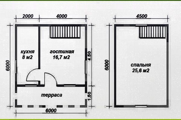 двох поверхо каркасний будинок з терасою 6х6