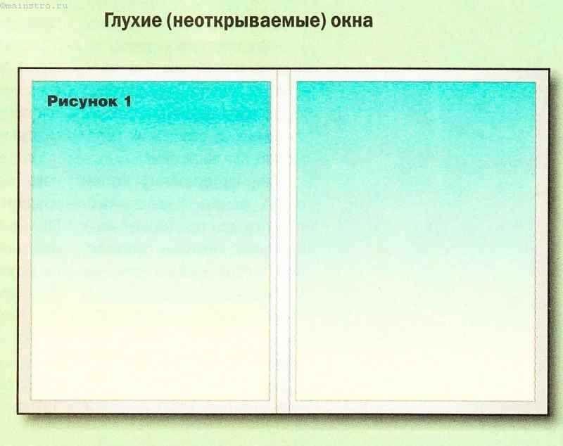 Класифікація вікон
