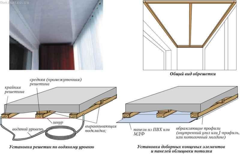 Стеля з стінових мдф або пластикових панелей