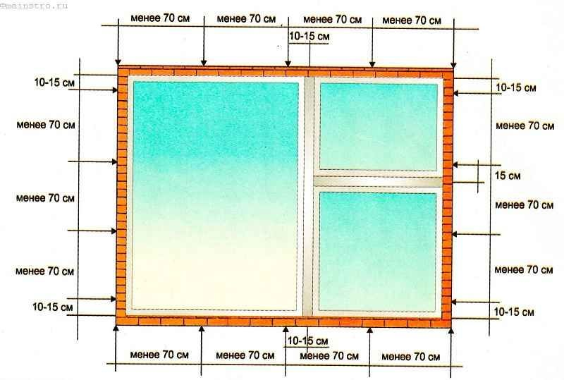 Правила монтажу віконних конструкцій частина 1.