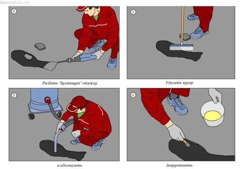 Правила проведення ремонту стяжки
