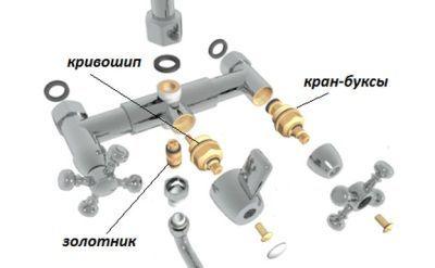 Кран-букса, золотник і кривошип