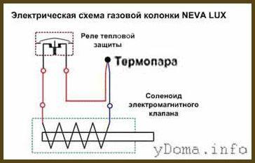 Ремонт термопари газової колонки своїми руками