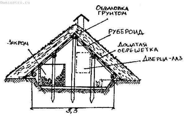 Будівництво льоху