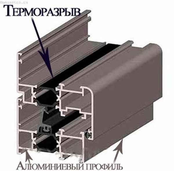 Схема скління балконів або лоджій в алюмінієвій рамі