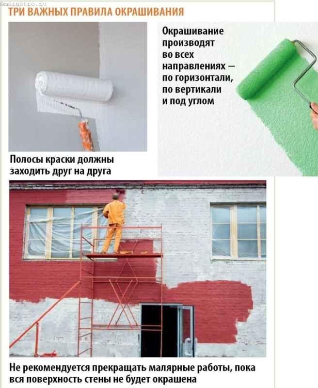 Правильна забарвлення фасаду будинку
